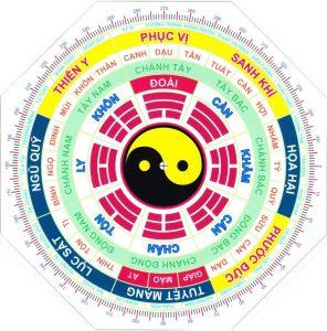 ý Nghĩa Số điện Thoại Theo Phong Thủy