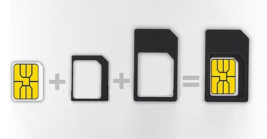 Phân biệt các loại SIM thường dùng trên điện thoại, smartwatch