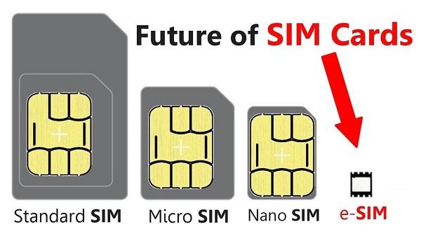 eSIM nhỏ hơn rất nhiều các chuẩn SIM hiện nay
